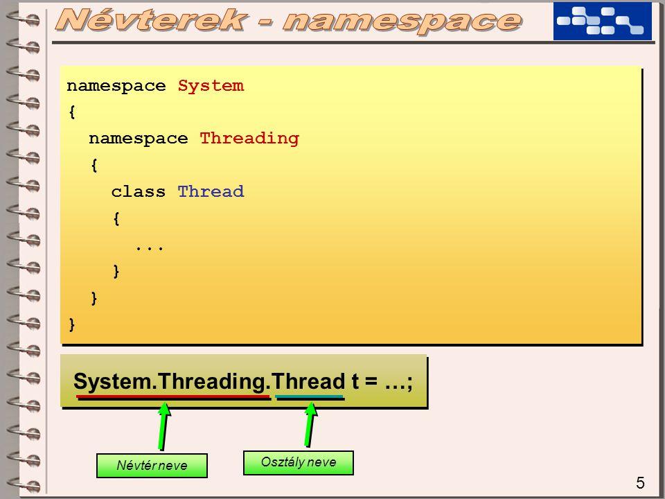 6 namespace System.Threading { class Thread {...} namespace System.Threading { class Thread {...