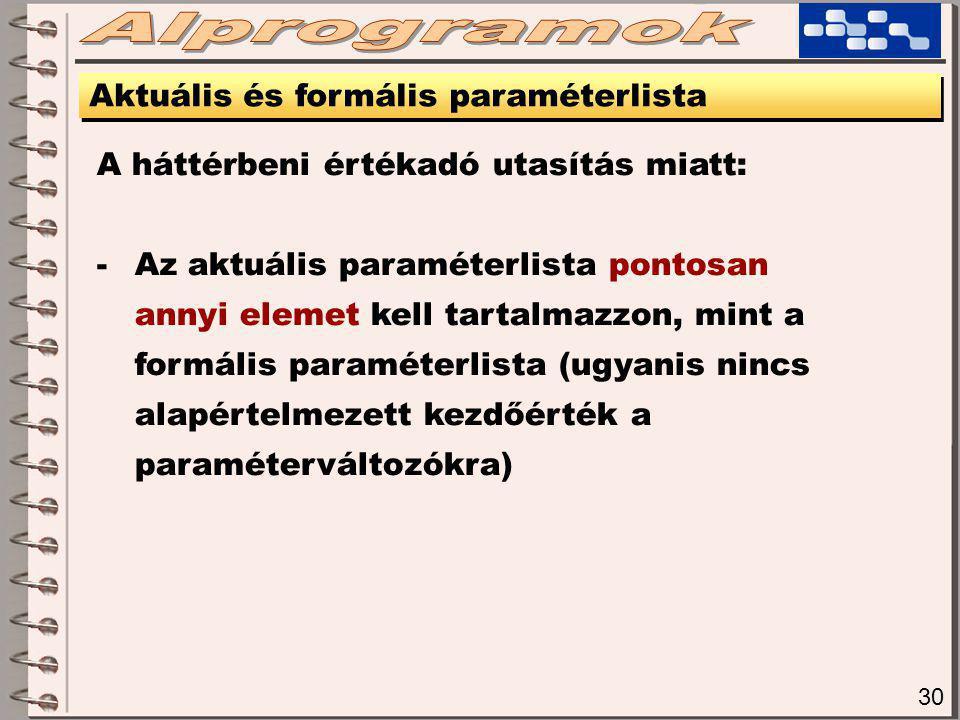 30 Aktuális és formális paraméterlista A háttérbeni értékadó utasítás miatt: -Az aktuális paraméterlista pontosan annyi elemet kell tartalmazzon, mint a formális paraméterlista (ugyanis nincs alapértelmezett kezdőérték a paraméterváltozókra)
