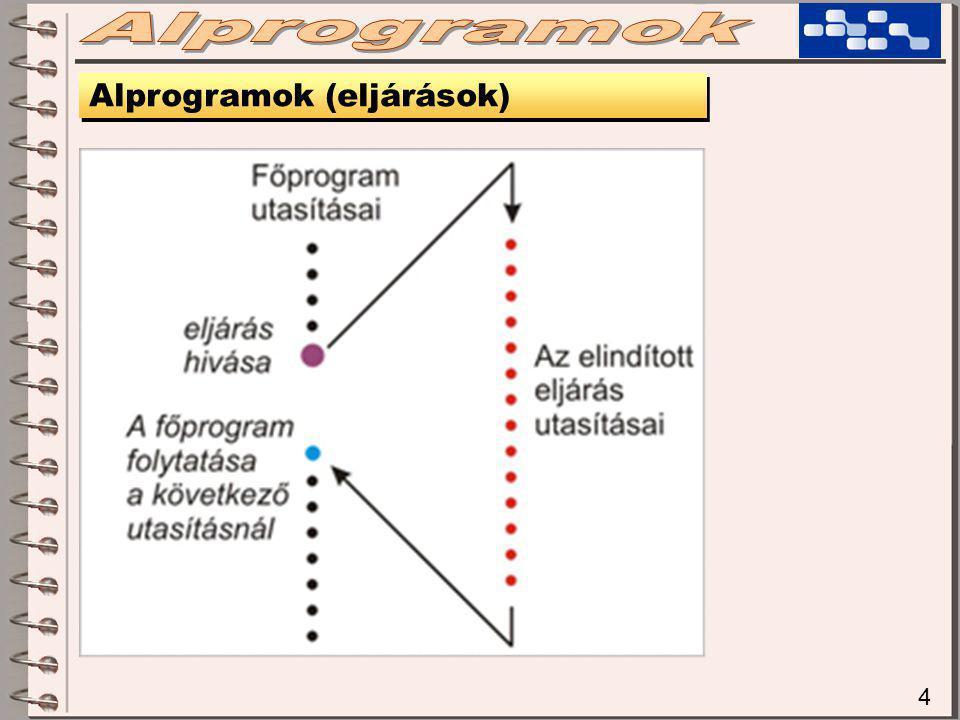 4 Alprogramok (eljárások)