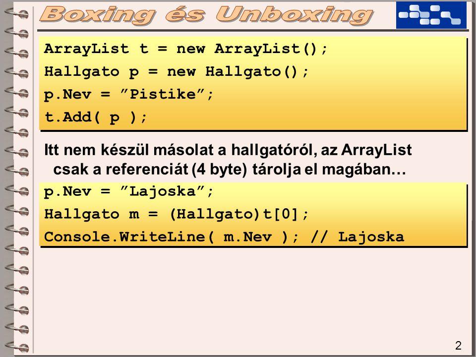 3 Az Object típus referencia-elvű… class ArrayList { public void Add( Object x ) {...