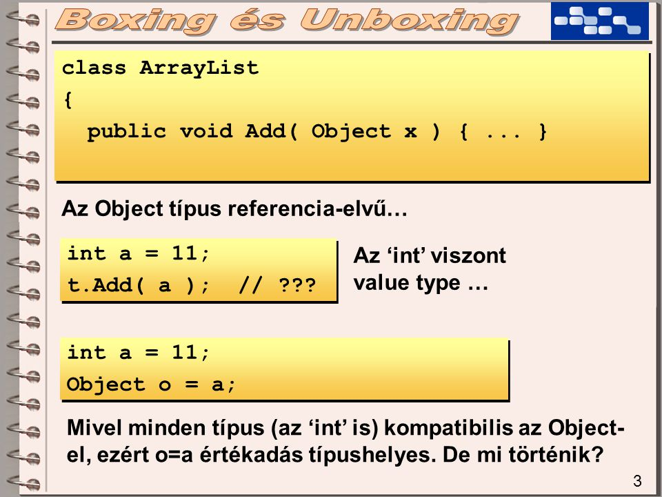 3 Az Object típus referencia-elvű… class ArrayList { public void Add( Object x ) {...