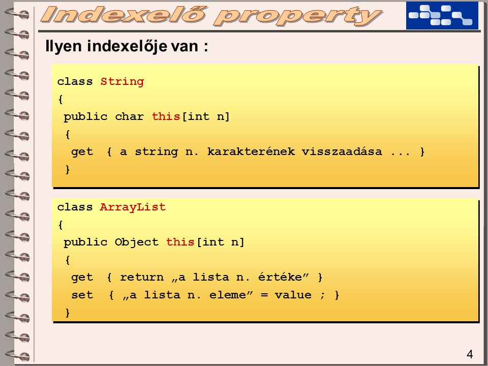 4 Ilyen indexelője van : class String { public char this[int n] { get { a string n.