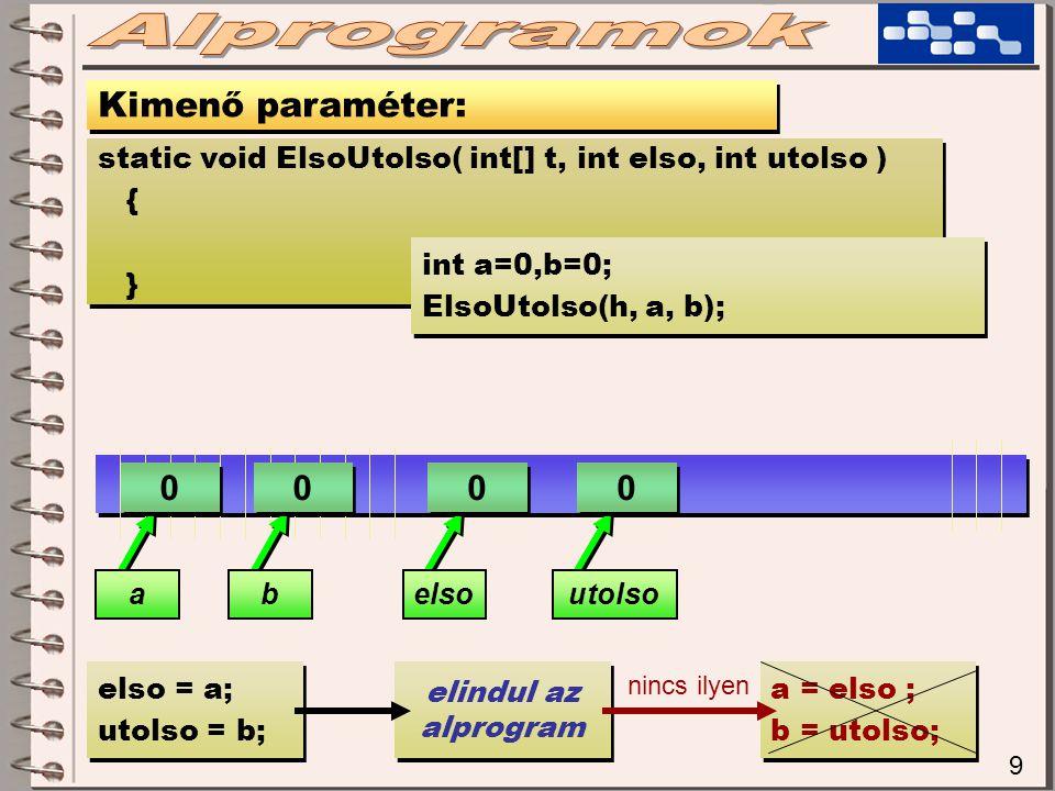 9 Kimenő paraméter: static void ElsoUtolso( int[] t, int elso, int utolso ) { } static void ElsoUtolso( int[] t, int elso, int utolso ) { } int a=0,b=0; ElsoUtolso(h, a, b); int a=0,b=0; ElsoUtolso(h, a, b); 0 0 a 0 0 b 0 0 elso 0 0 utolso elso = a; utolso = b; elso = a; utolso = b; a = elso ; b = utolso; a = elso ; b = utolso; elindul az alprogram nincs ilyen