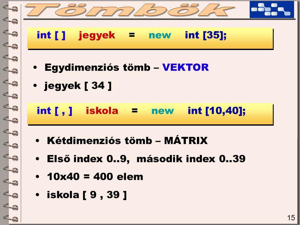 15 int [ ] jegyek = new int [35]; Egydimenziós tömb – VEKTOR jegyek [ 34 ] int [, ] iskola = new int [10,40]; Kétdimenziós tömb – MÁTRIX Első index 0..9, második index 0..39 10x40 = 400 elem iskola [ 9, 39 ]