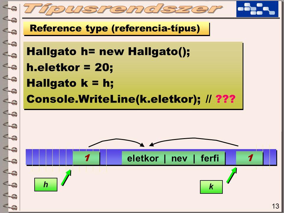 13 Reference type (referencia-típus) Hallgato h= new Hallgato(); h.eletkor = 20; Hallgato k = h; Console.WriteLine(k.eletkor); // .