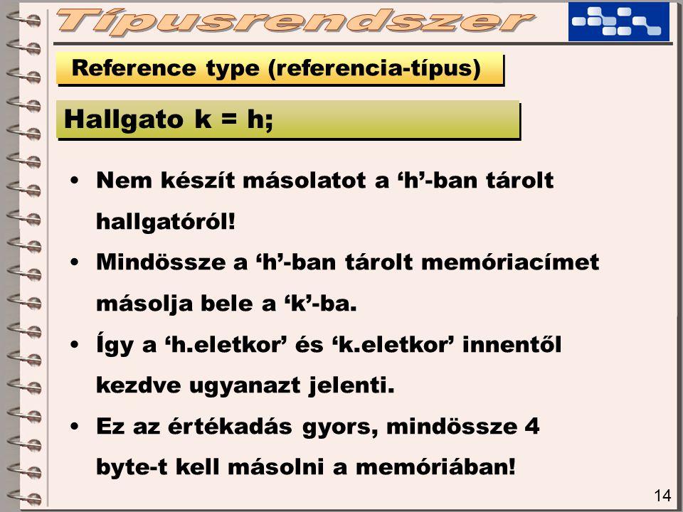 14 Reference type (referencia-típus) Hallgato k = h; Nem készít másolatot a 'h'-ban tárolt hallgatóról.