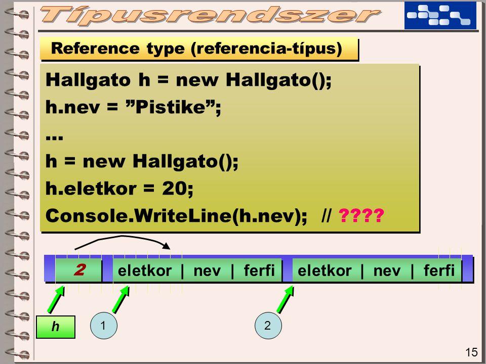 15 Reference type (referencia-típus) Hallgato h = new Hallgato(); h.nev = Pistike ; … h = new Hallgato(); h.eletkor = 20; Console.WriteLine(h.nev); // .