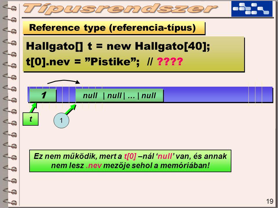 19 Reference type (referencia-típus) Hallgato[] t = new Hallgato[40]; t[0].nev = Pistike ; // .