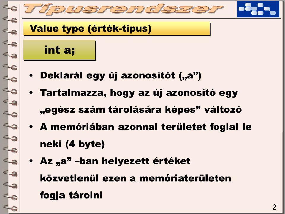 """2 Value type (érték-típus) int a; Deklarál egy új azonosítót (""""a ) Tartalmazza, hogy az új azonosító egy """"egész szám tárolására képes változó A memóriában azonnal területet foglal le neki (4 byte) Az """"a –ban helyezett értéket közvetlenül ezen a memóriaterületen fogja tárolni"""