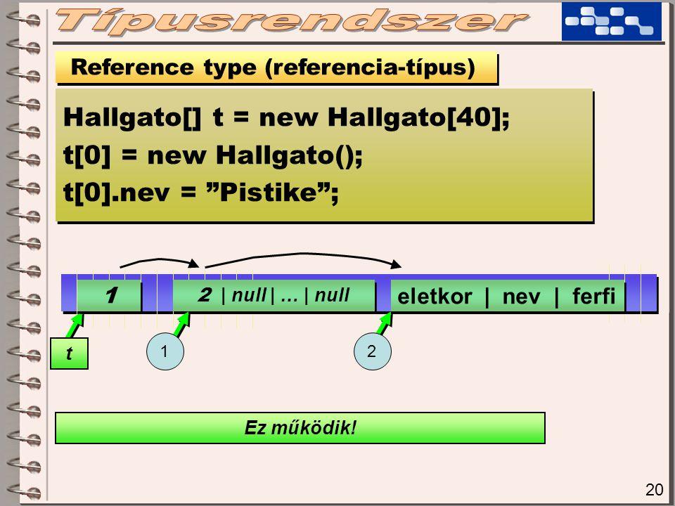 20 Reference type (referencia-típus) Hallgato[] t = new Hallgato[40]; t[0] = new Hallgato(); t[0].nev = Pistike ; Hallgato[] t = new Hallgato[40]; t[0] = new Hallgato(); t[0].nev = Pistike ; 1 1 t 2 | null | … | null 1 eletkor | nev | ferfi 2 Ez működik!