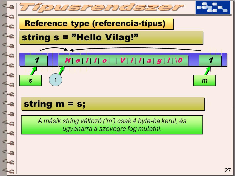 27 Reference type (referencia-típus) string s = Hello Vilag! 1 1 s H | e | l | l | o | | V | i | l | a | g | .