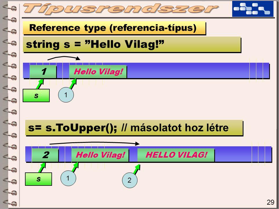 29 Reference type (referencia-típus) string s = Hello Vilag! 1 1 s Hello Vilag.