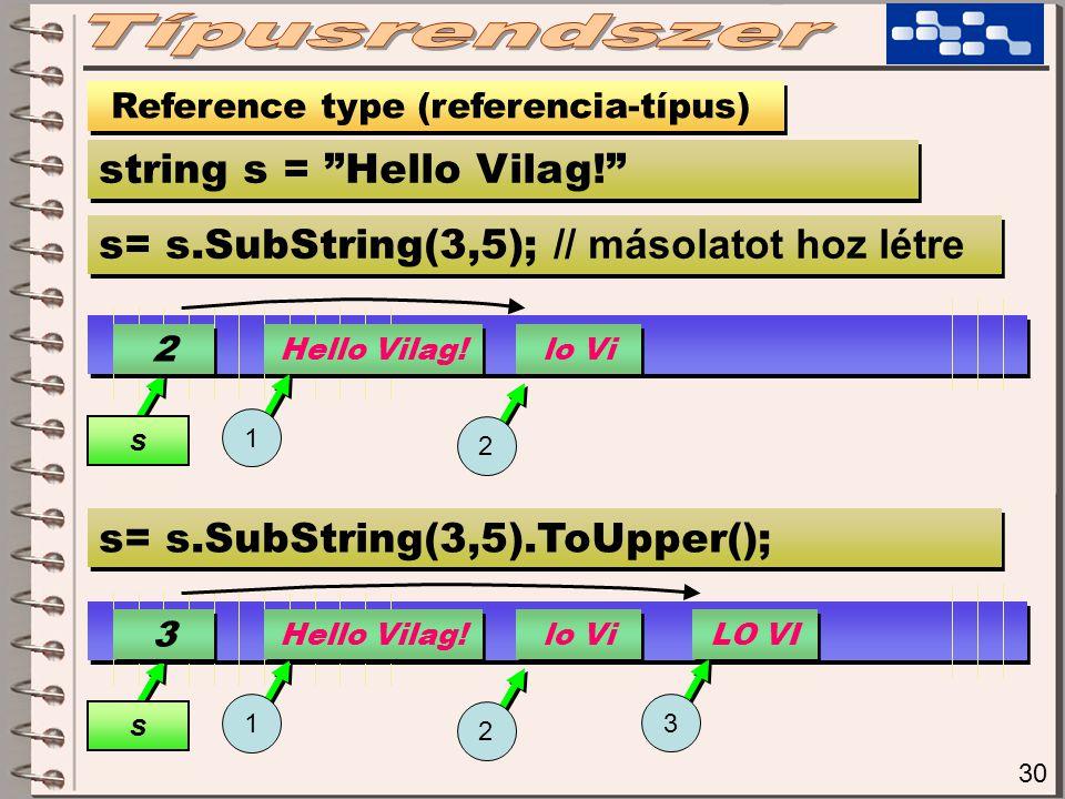 30 Reference type (referencia-típus) string s = Hello Vilag! s= s.SubString(3,5); // másolatot hoz létre 2 2 s Hello Vilag.