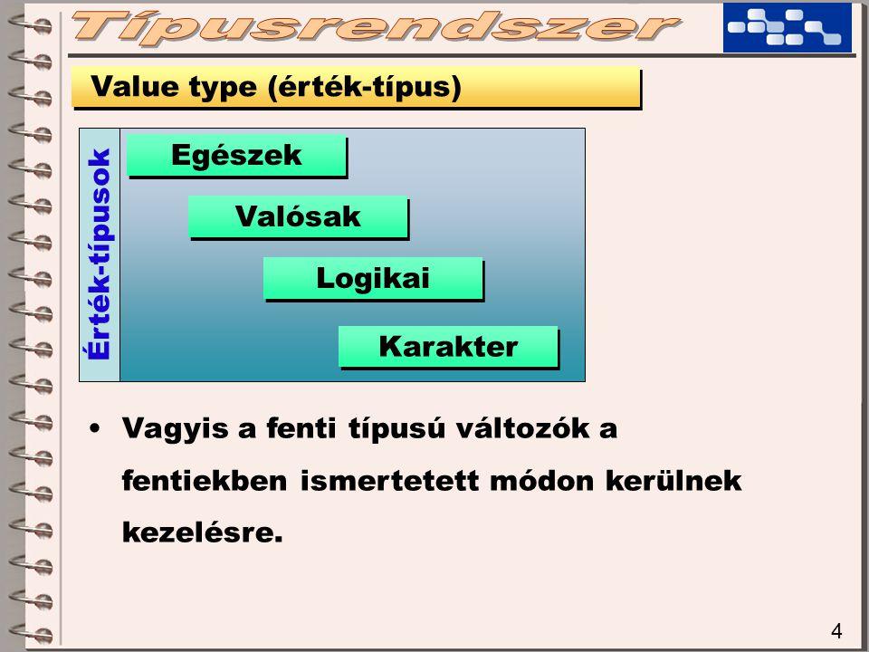 4 Value type (érték-típus) Egészek Valósak Karakter Logikai Érték-típusok Vagyis a fenti típusú változók a fentiekben ismertetett módon kerülnek kezelésre.