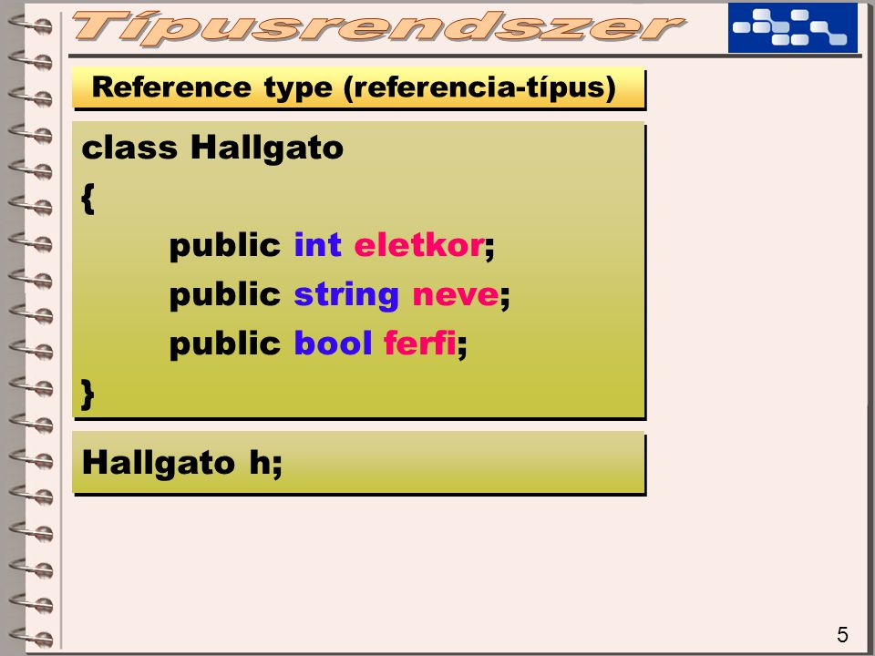 5 Reference type (referencia-típus) class Hallgato { public int eletkor; public string neve; public bool ferfi; } class Hallgato { public int eletkor;