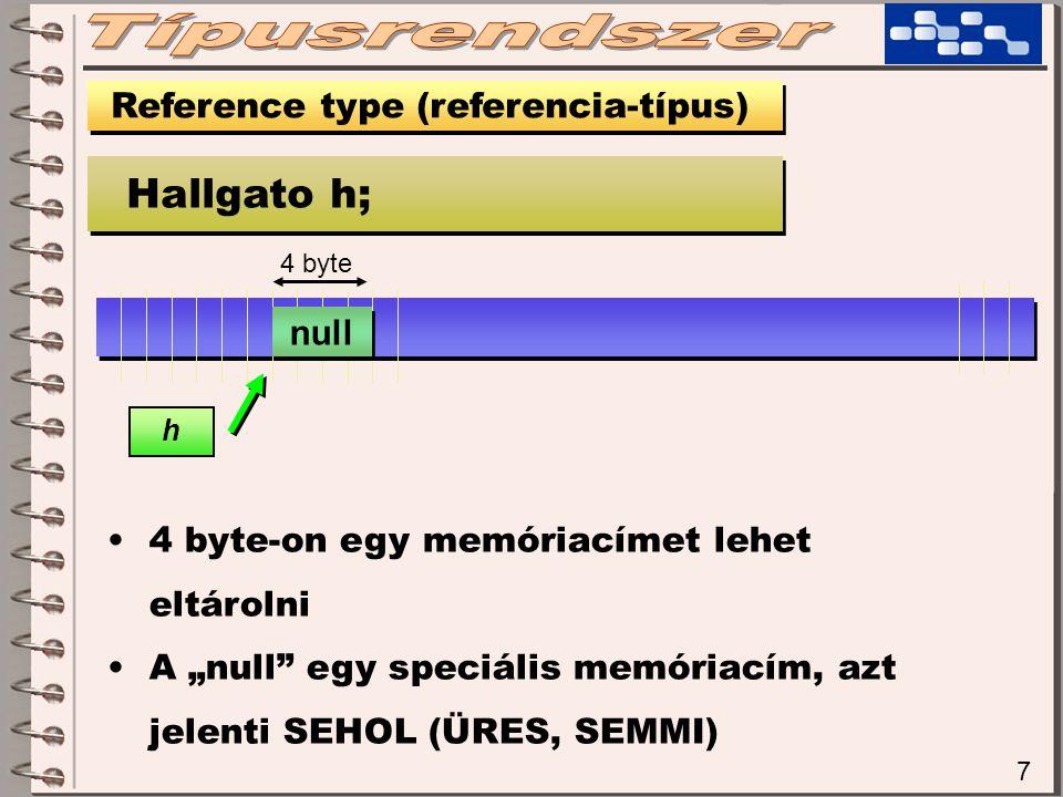 """7 Reference type (referencia-típus) Hallgato h; 4 byte null h 4 byte-on egy memóriacímet lehet eltárolni A """"null egy speciális memóriacím, azt jelenti SEHOL (ÜRES, SEMMI)"""