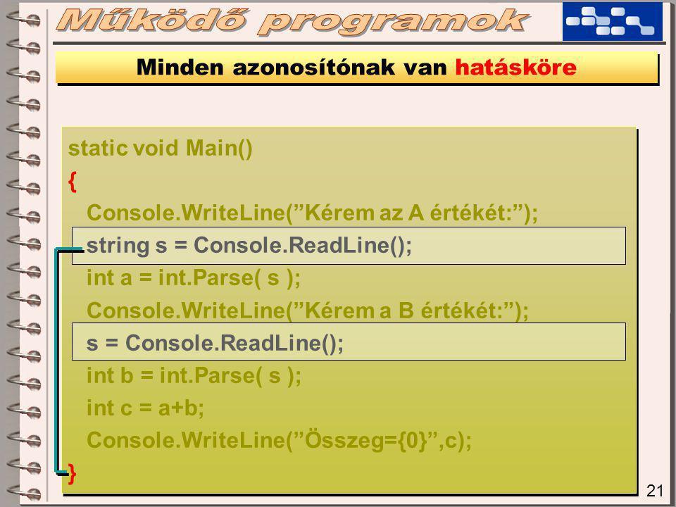 21 Minden azonosítónak van hatásköre static void Main() { Console.WriteLine( Kérem az A értékét: ); string s = Console.ReadLine(); int a = int.Parse( s ); Console.WriteLine( Kérem a B értékét: ); s = Console.ReadLine(); int b = int.Parse( s ); int c = a+b; Console.WriteLine( Összeg={0} ,c); } static void Main() { Console.WriteLine( Kérem az A értékét: ); string s = Console.ReadLine(); int a = int.Parse( s ); Console.WriteLine( Kérem a B értékét: ); s = Console.ReadLine(); int b = int.Parse( s ); int c = a+b; Console.WriteLine( Összeg={0} ,c); }
