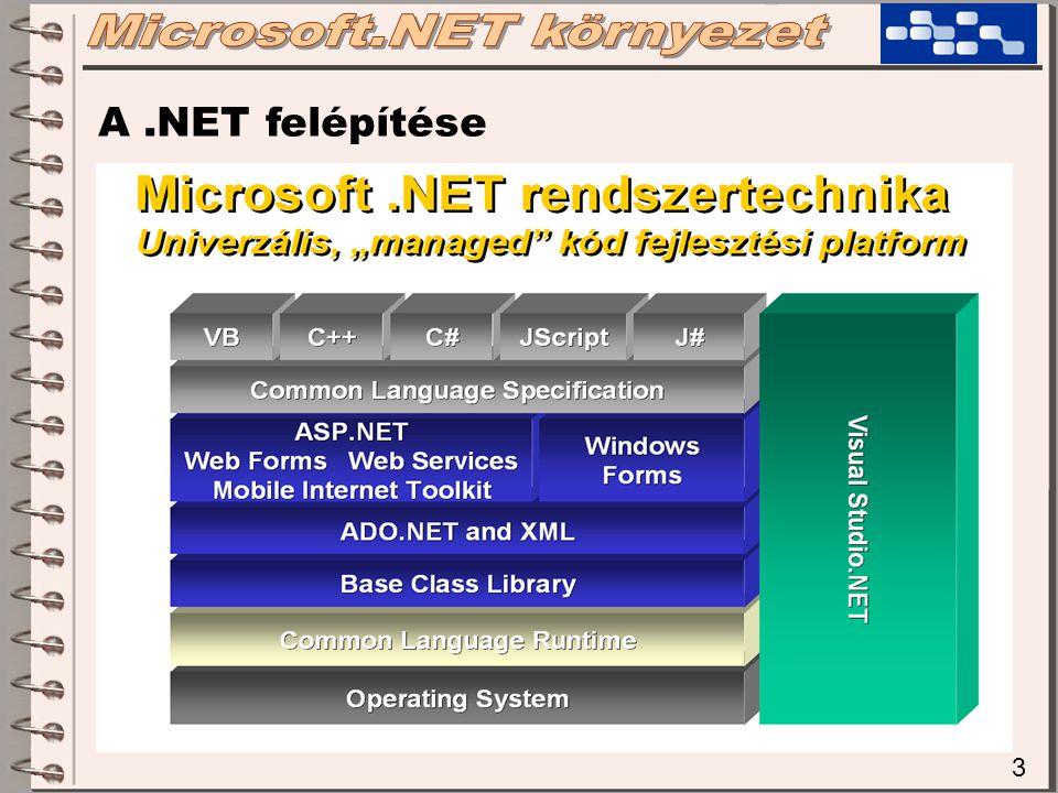 3 A.NET felépítése