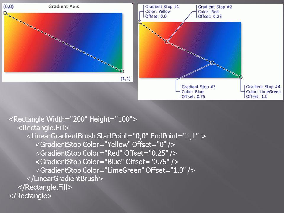  A színeket itt is a GradientStop-al definiáljuk  Center: az objektum közepét állítjuk be.