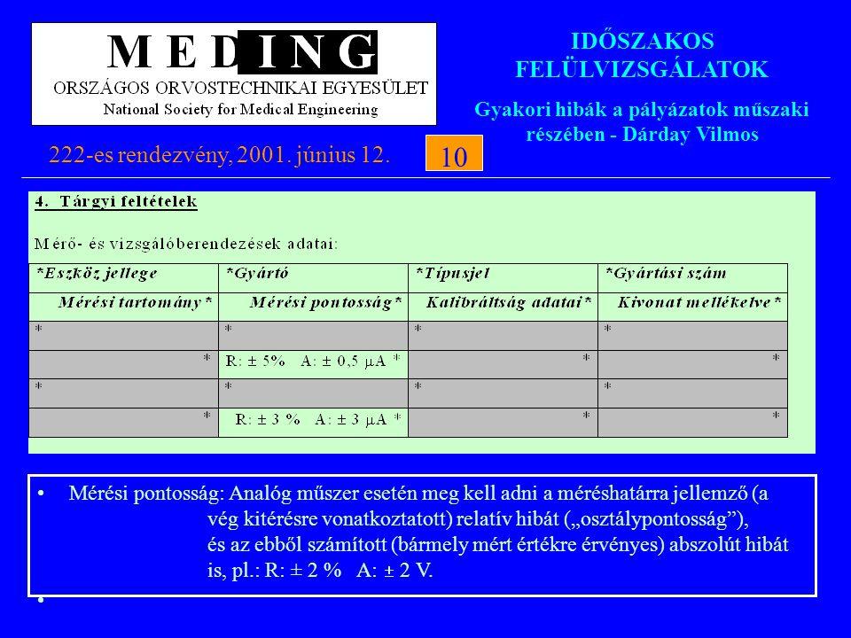 IDŐSZAKOS FELÜLVIZSGÁLATOK Gyakori hibák a pályázatok műszaki részében - Dárday Vilmos 222-es rendezvény, 2001. június 12.10 Mérési pontosság: Analóg