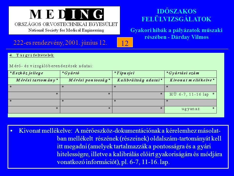 IDŐSZAKOS FELÜLVIZSGÁLATOK Gyakori hibák a pályázatok műszaki részében - Dárday Vilmos 222-es rendezvény, 2001. június 12.12 Kivonat mellékelve: A mér