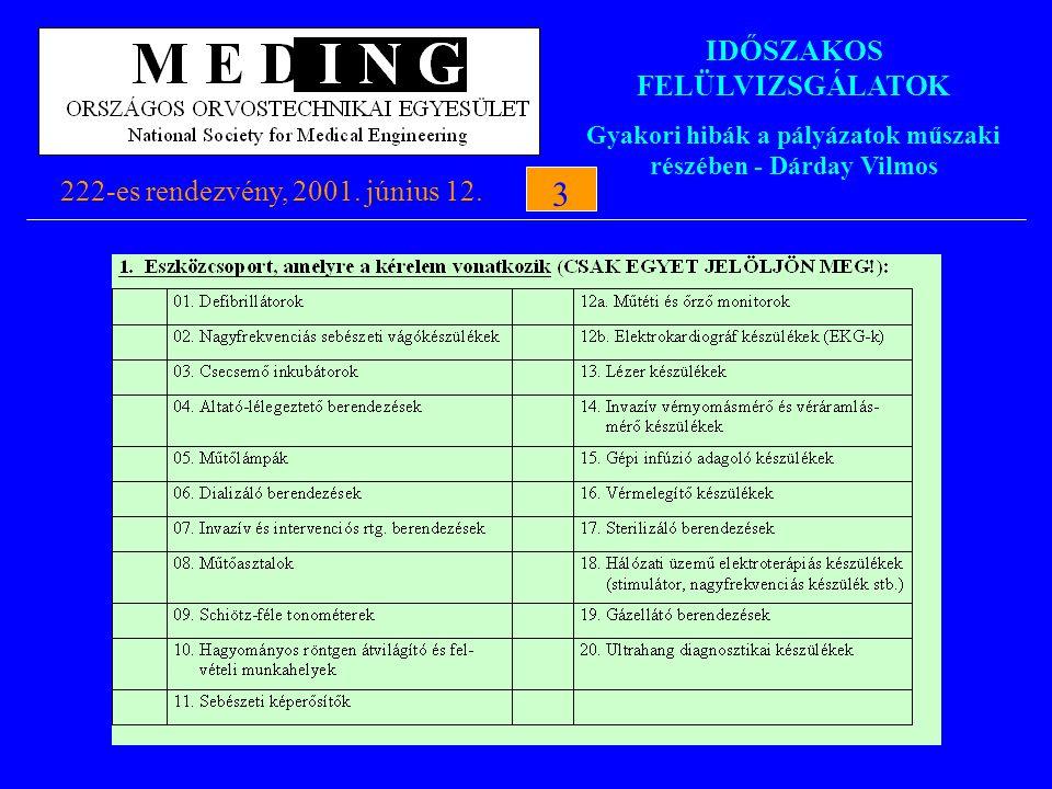 IDŐSZAKOS FELÜLVIZSGÁLATOK Gyakori hibák a pályázatok műszaki részében - Dárday Vilmos 222-es rendezvény, 2001. június 12.3 3