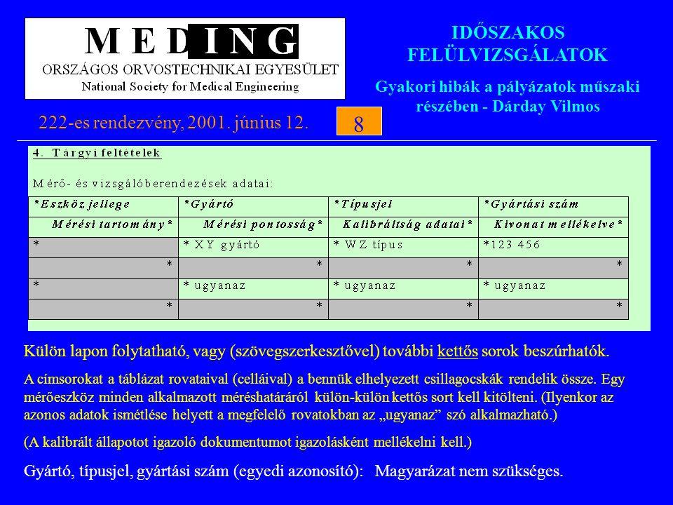 IDŐSZAKOS FELÜLVIZSGÁLATOK Gyakori hibák a pályázatok műszaki részében - Dárday Vilmos 222-es rendezvény, 2001. június 12.8 8 Külön lapon folytatható,