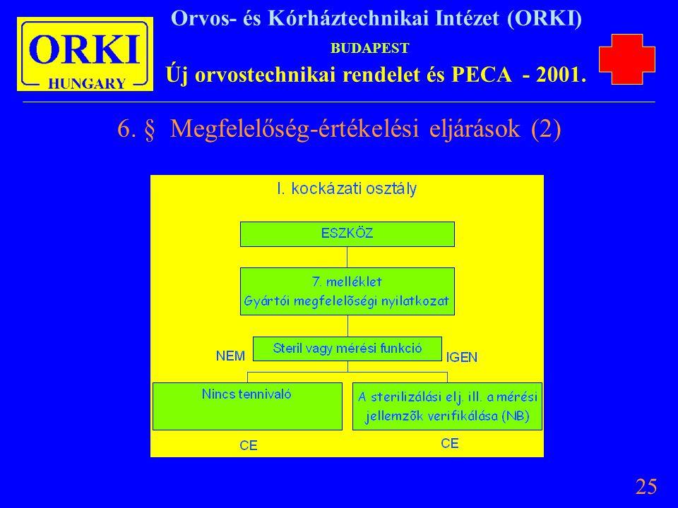 Orvos- és Kórháztechnikai Intézet (ORKI) BUDAPEST Új orvostechnikai rendelet és PECA - 2001.