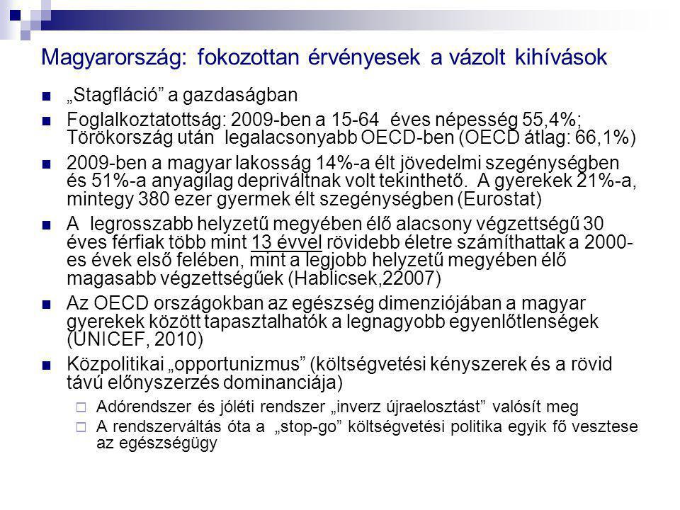 """Magyarország: fokozottan érvényesek a vázolt kihívások """"Stagfláció"""" a gazdaságban Foglalkoztatottság: 2009-ben a 15-64 éves népesség 55,4%; Törökorszá"""
