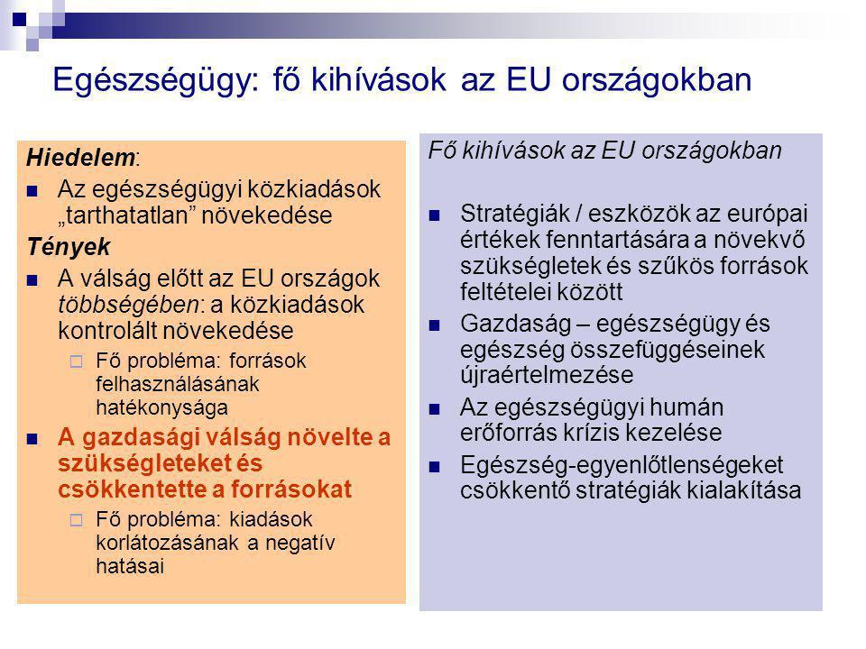 """Egészségügy: fő kihívások az EU országokban Hiedelem: Az egészségügyi közkiadások """"tarthatatlan"""" növekedése Tények A válság előtt az EU országok többs"""