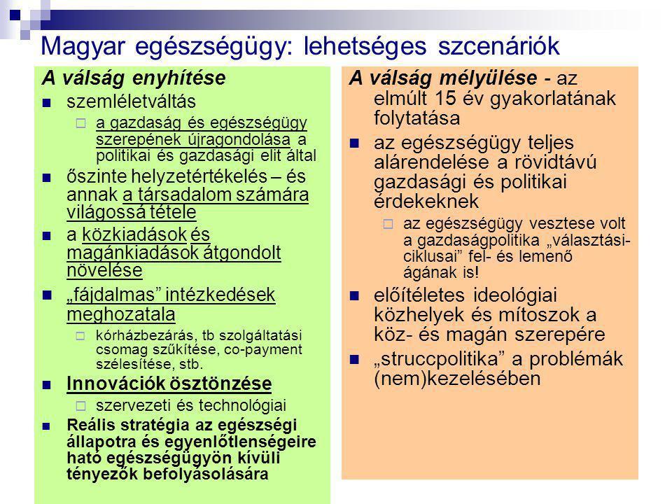 Magyar egészségügy: lehetséges szcenáriók A válság enyhítése szemléletváltás  a gazdaság és egészségügy szerepének újragondolása a politikai és gazda