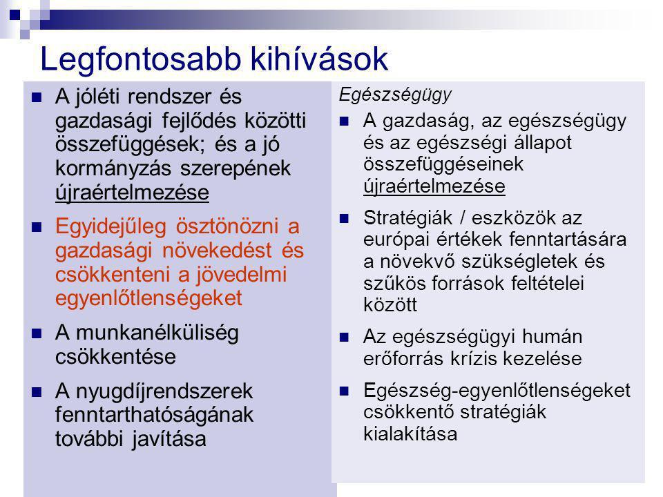 """Magyarország: fokozottan érvényesek a vázolt kihívások """"Stagfláció a gazdaságban Foglalkoztatottság: 2009-ben a 15-64 éves népesség 55,4%; Törökország után legalacsonyabb OECD-ben (OECD átlag: 66,1%) 2009-ben a magyar lakosság 14%-a élt jövedelmi szegénységben és 51%-a anyagilag depriváltnak volt tekinthető."""