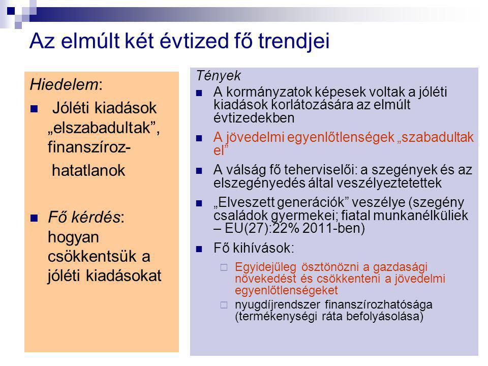 Egészségpolitikai válaszok a pénzügyi és gazdasági válságra Forrás: (WHO,2012) Egészségügyi kiadások A szabályozás területei Eredmény (Outcomes) - csökkentése - növelése - szinten tartása - elosztásának változtatása - Finanszírozás / forrásteremtés - A szolgáltatások mennyisége és minősége - Költségek / árak Az egészségügyi rendszer alapvető céljaira gyakorolt hatások A pénzügyi, gazdasági válság és más külső korlátok / lehetőségek