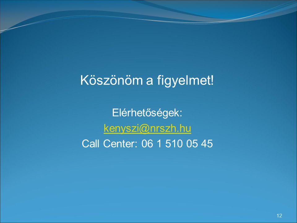 12 Köszönöm a figyelmet! Elérhetőségek: kenyszi@nrszh.hu Call Center: 06 1 510 05 45