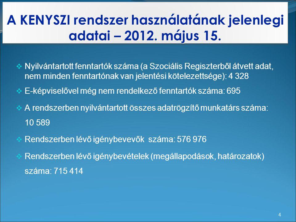 A KENYSZI rendszer használatának jelenlegi adatai – 2012. május 15. 4  Nyilvántartott fenntartók száma (a Szociális Regiszterből átvett adat, nem min