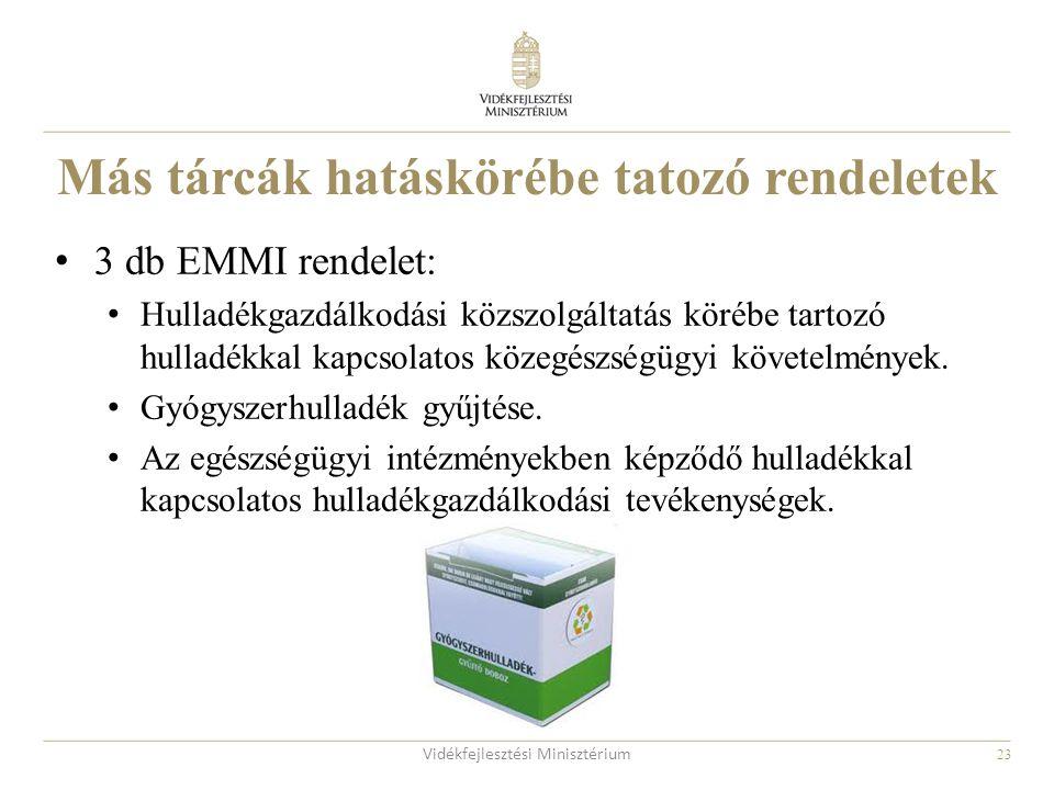 23 3 db EMMI rendelet: Hulladékgazdálkodási közszolgáltatás körébe tartozó hulladékkal kapcsolatos közegészségügyi követelmények. Gyógyszerhulladék gy