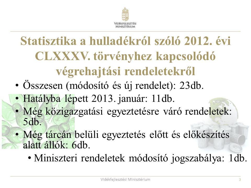 3 Összesen (módosító és új rendelet): 23db. Hatályba lépett 2013. január: 11db. Még közigazgatási egyeztetésre váró rendeletek: 5db. Még tárcán belüli