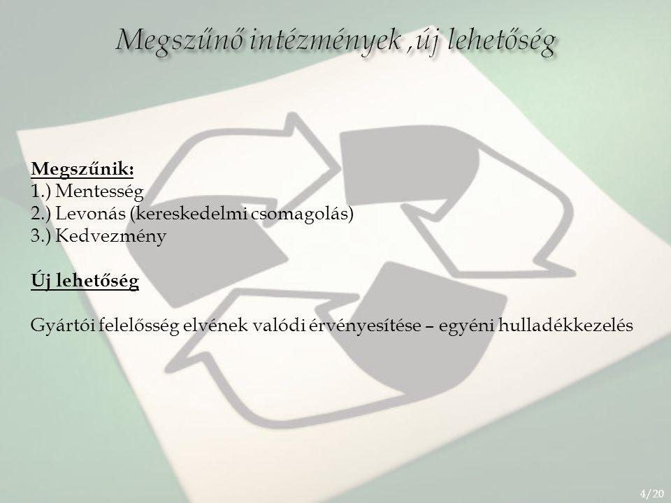 Megszűnő intézmények,új lehetőség Megszűnik: 1.) Mentesség 2.) Levonás (kereskedelmi csomagolás) 3.) Kedvezmény Új lehetőség Gyártói felelősség elvéne