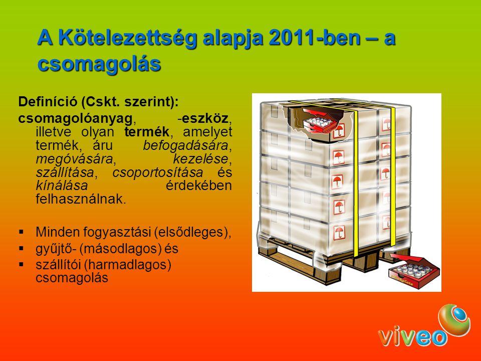 Definíció (Cskt. szerint): csomagolóanyag, -eszköz, illetve olyan termék, amelyet termék, áru befogadására, megóvására, kezelése, szállítása, csoporto