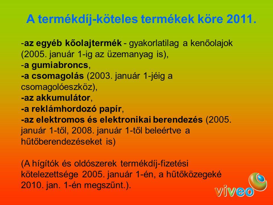 A termékdíj-köteles termékek köre 2012.