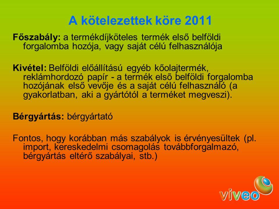 Változások a kötelezetti körben 2012 Csomagolószernél a kötelezettség tárgyának változása miatt a kötelezetti kör is megváltozik.