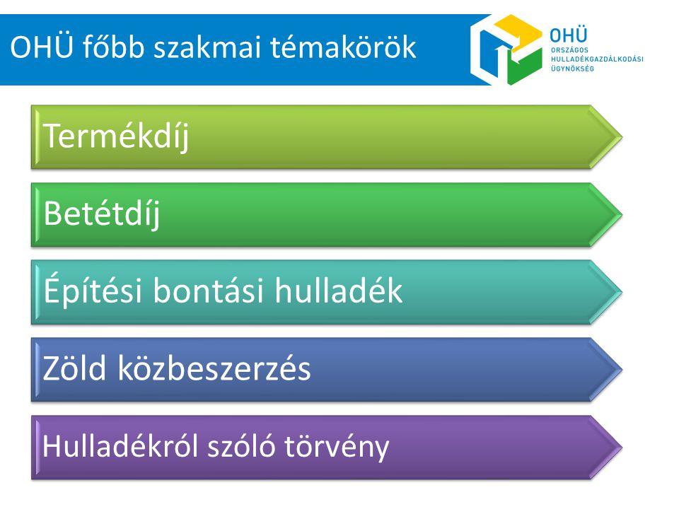 Termékdíj Betétdíj Építési bontási hulladék Zöld közbeszerzés Hulladékról szóló törvény OHÜ főbb szakmai témakörök