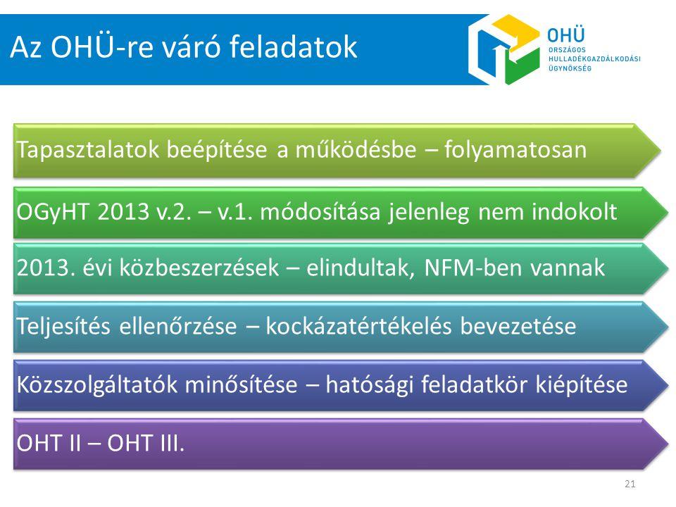 Az OHÜ-re váró feladatok Tapasztalatok beépítése a működésbe – folyamatosan OGyHT 2013 v.2.