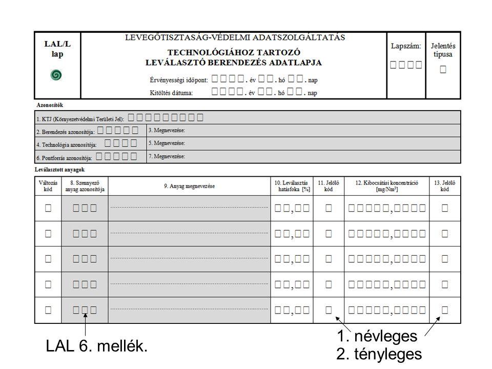 Mért O 2 B S M 0 LAL 6. mellék. 1. névleges 2. tényleges