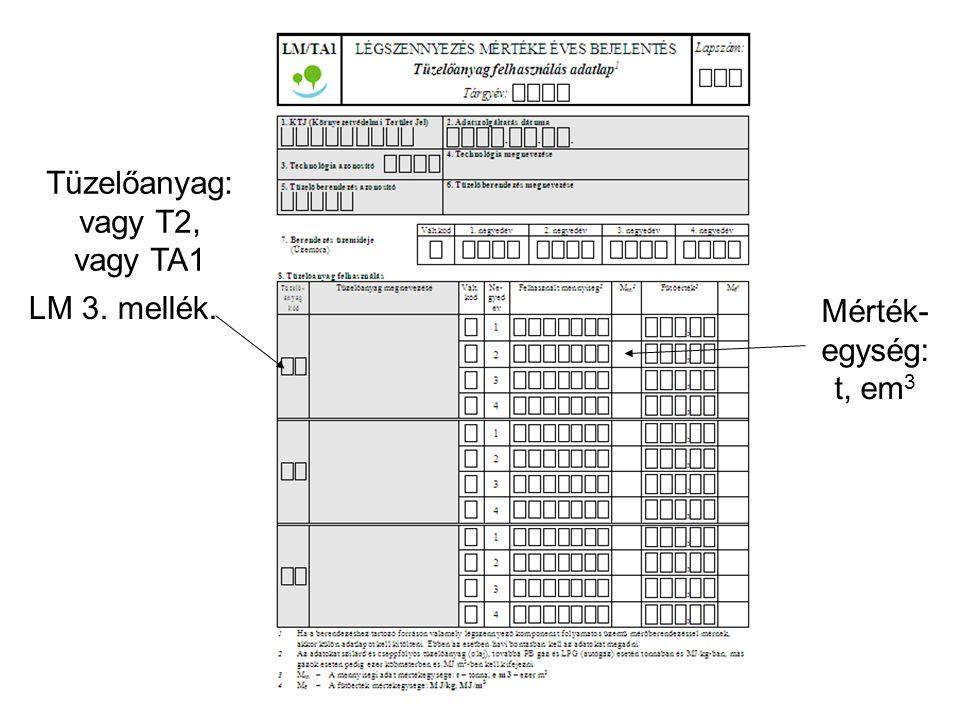 Tüzelőanyag: vagy T2, vagy TA1 LM 3. mellék. Mérték- egység: t, em 3