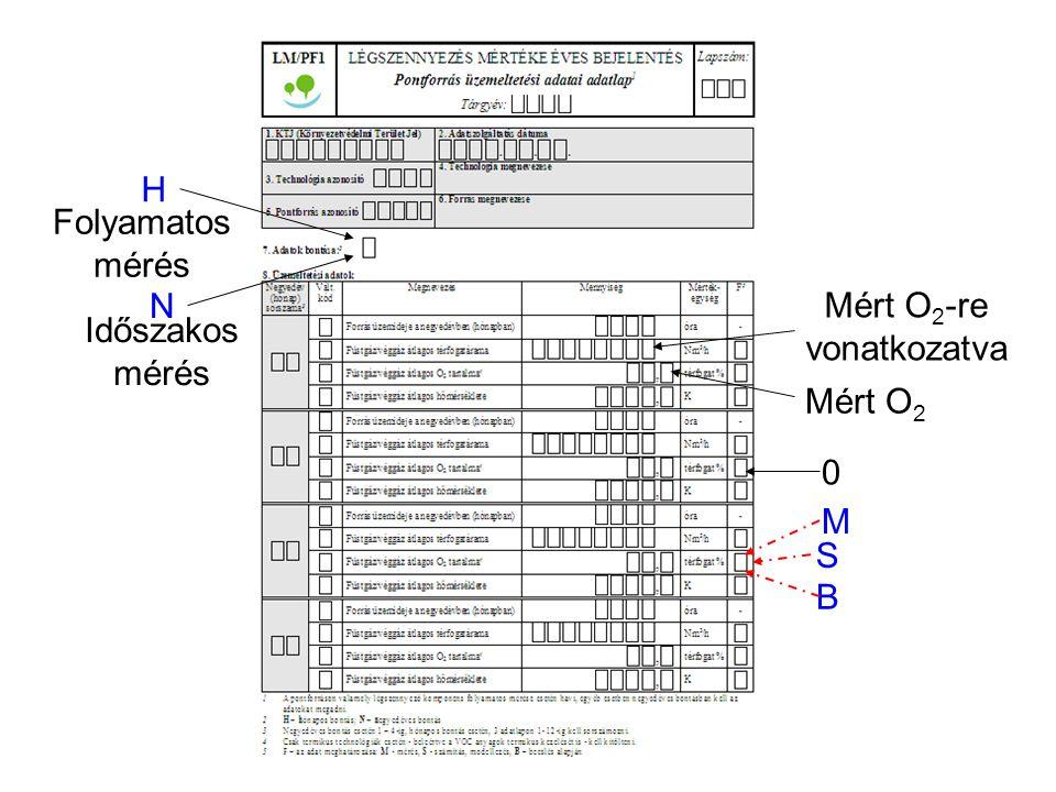 Alapbejelentéshez igazodni Szén-dioxid B S M Használt mérési/számítási módszer kódja LM 4.