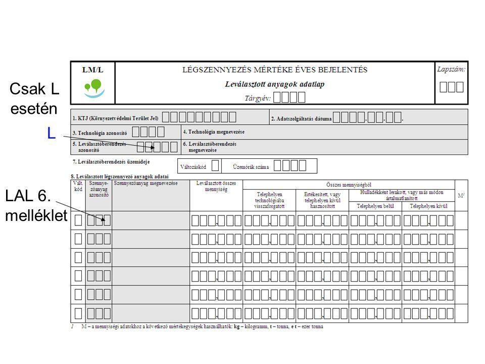 Az E-PRTR rendelet Az Európai Szennyezőanyag-kibocsátási és - szállítási Nyilvántartás létrehozásáról 91/689/EGK és a 96/61/EK tanácsi irányelv módosításáról szóló 166/2006/EK (2006.