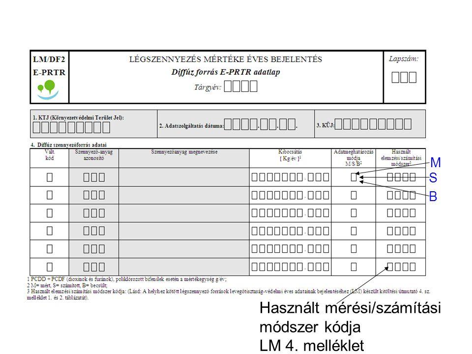 excel táblák 6 NH 3 100 CH 4 Használt mérési/számítási módszer kódja LM 4. melléklet