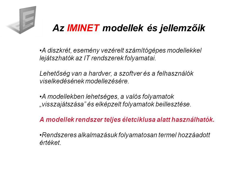 """Az IMINET modellek és jellemzőik Különösen jelentős a """"what-if szcenáriók lejátszásának lehetősége: amikor még nem létezik a vizsgálandó rendszer amikor a mérés költséges, vagy nem kivitelezhető (pl."""