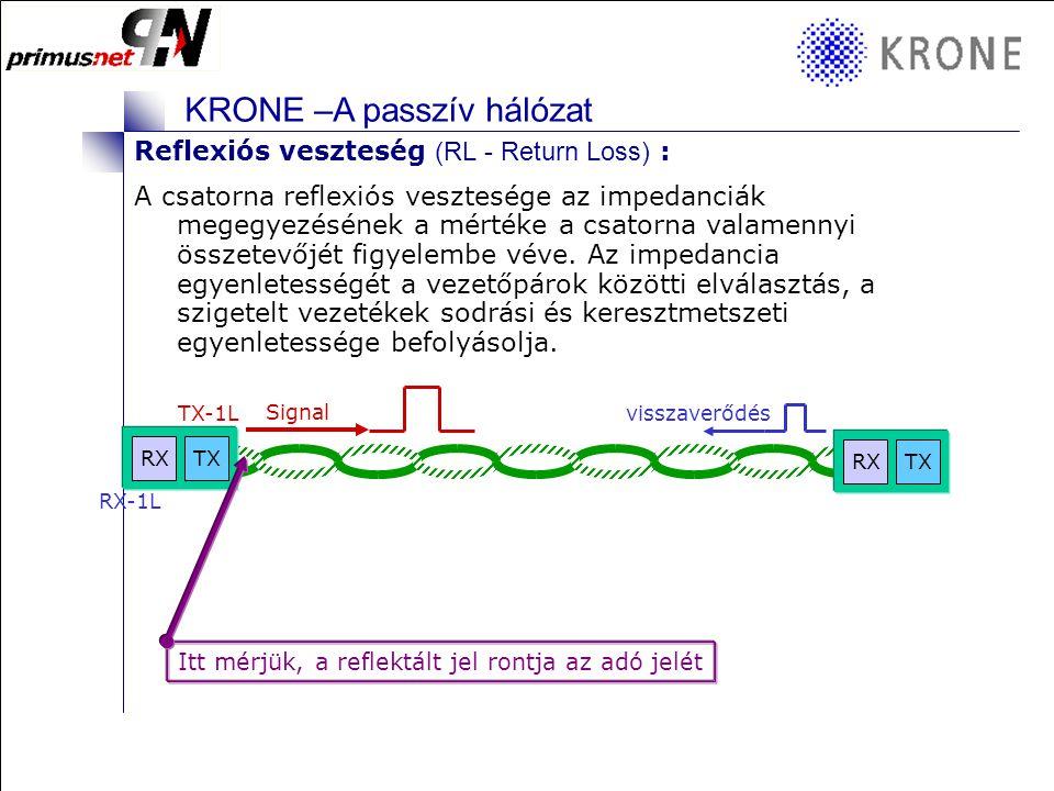 KRONE 3/98 Folie 2 KRONE –A passzív hálózat Gigabit Ethernet rézen 1000 Base TX egy full duplex átvitel mind a 4 páron Eszerint mind a 4 pár adó és vevő elektronikája egyszerre működik RXTX RXTX RXTX RXTX RXTX RXTX RXTX RXTX